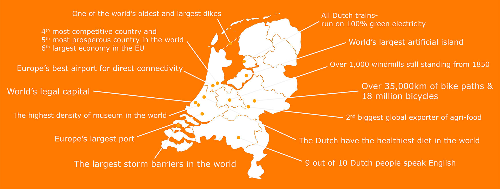 where are dutch people from